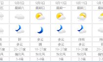 """冷空气来袭周末最低气温降至""""1""""字头"""