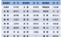 今年至少已有14名省会城市政府