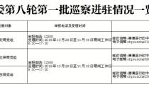 县委第八轮第一批巡察工作公告 县科技局党组、县财政局党组、 县人力社保局党组将接受县委巡察