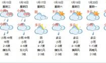 春节倒计时,雨雪又要来添乱?