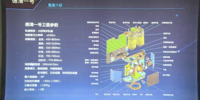 浙江长光卫星:2019卫星商业应用持续发展